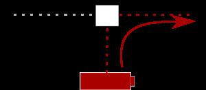 UPS - Strömavbrott